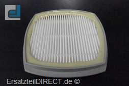 Grundig Akku-Staubsauger HEPA-Filter VCH9130 GMN21